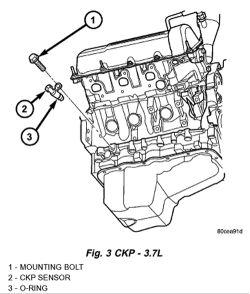 AS_8450] Jeep Crank Position Sensor Download DiagramAcion Iosto Olyti Inoma Inoma Over Inifo Effl Stre Over Marki Xolia  Mohammedshrine Librar Wiring 101