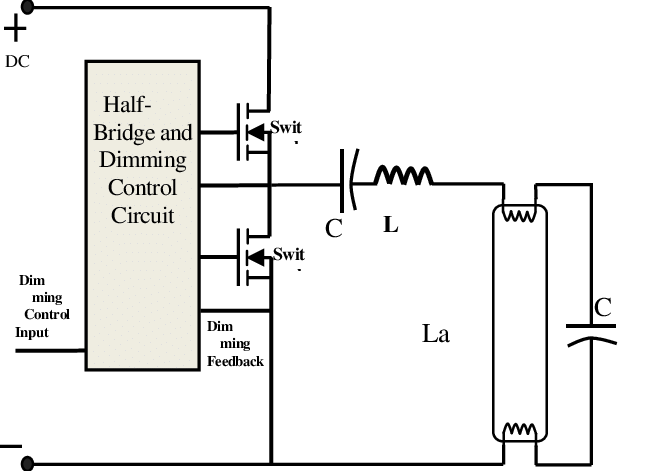 Pleasing Typical Electronic Ballast Circuit Download Scientific Diagram Wiring Cloud Hisonepsysticxongrecoveryedborg
