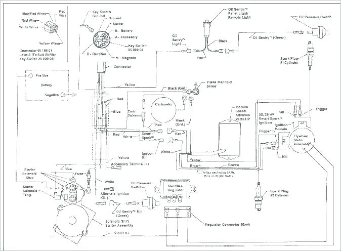20 Hp Kohler Generator Wiring Diagram Free Download 2004 Buick Lesabre Engine Diagram 7gen Nissaan Ke2x Jeanjaures37 Fr