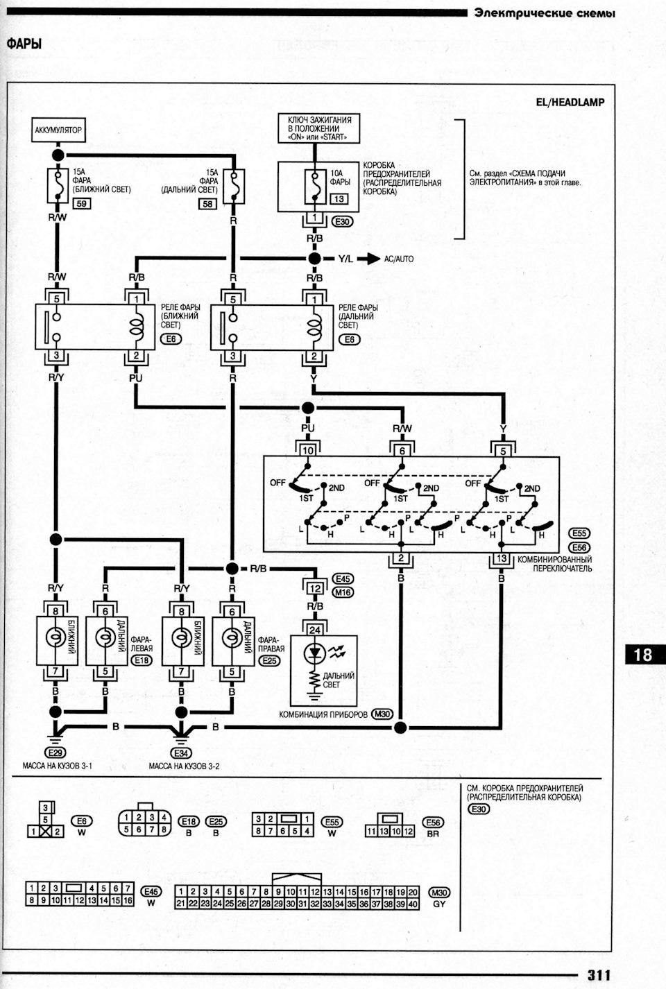 SD_1685] Nissan Almera Wiring Diagram Pictures Wire Also Nissan Almera  Wiring Free DiagramMopar Opein Mohammedshrine Librar Wiring 101