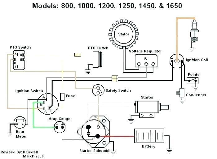 Kohler 18hp Magnum Wiring Diagram