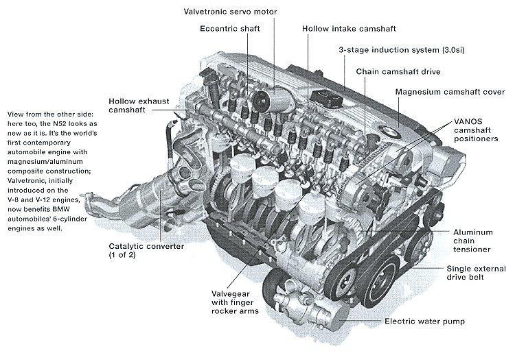 Bmw N52 Engine Diagram - Husqvarna Rz5424 Wiring Diagram -  loader.ab16.jeanjaures37.fr   Bmw N52 Engine Diagram      Wiring Diagram Resource