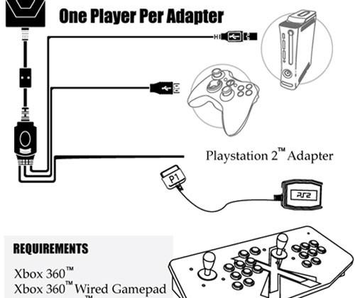LX_4514] X Arcade Wiring Diagram Download Diagram | X Arcade Wiring Diagram |  | Ling Obenz Inst Venet Mohammedshrine Librar Wiring 101