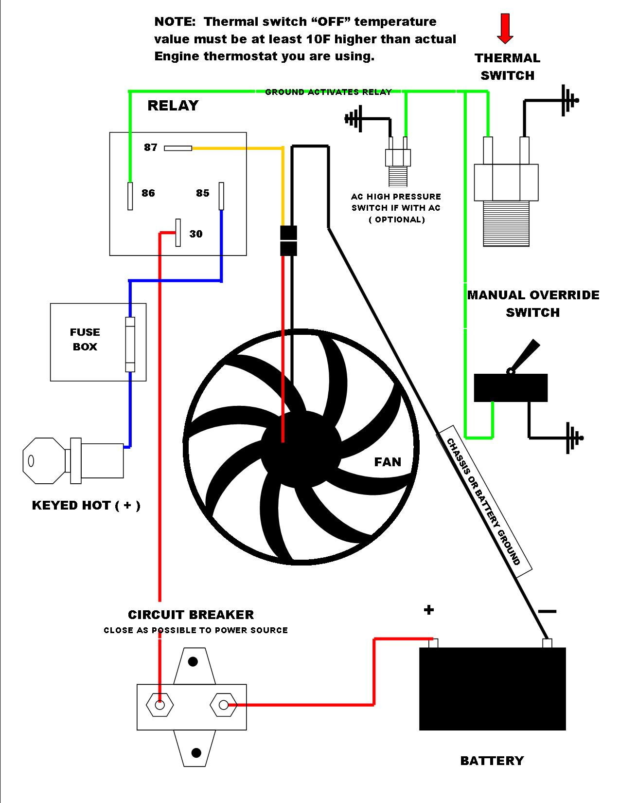 Tremendous Ez Wiring 12 Circuit Diagram Basic Electronics Wiring Diagram Wiring Cloud Rdonaheevemohammedshrineorg