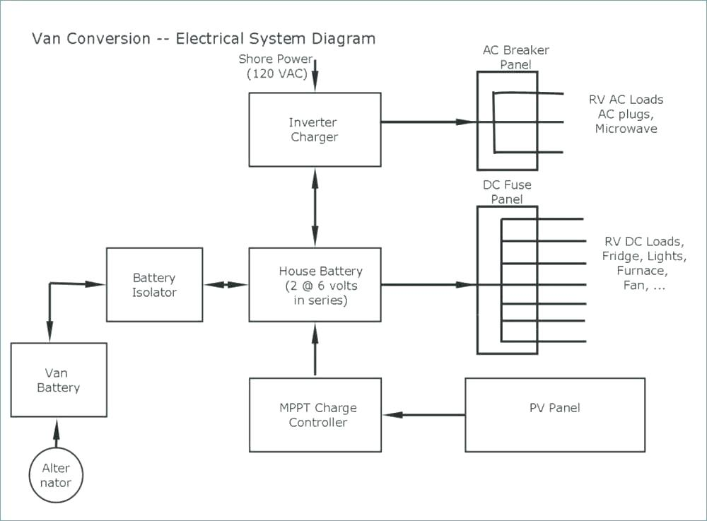 Ea 7686 Wiring Diagram Utp Wiring Diagram 7 Pin Trailer Plug Wiring Diagram Rv