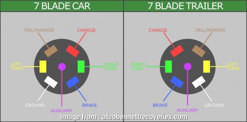 vs_2432] electric trailer brake wiring diagrams electric trailer brake  download diagram  arnes terch alia ructi lious taliz lous jebrp mohammedshrine librar wiring  101