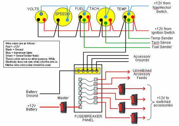 Tremendous Typical Wiring Schematic Diagram Boat Design Net Wiring Cloud Ymoonsalvmohammedshrineorg