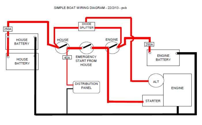 building electrical wiring schematic simple sy 3504  yanmar diesel wiring diagram view diagram schematic wiring  sy 3504  yanmar diesel wiring diagram