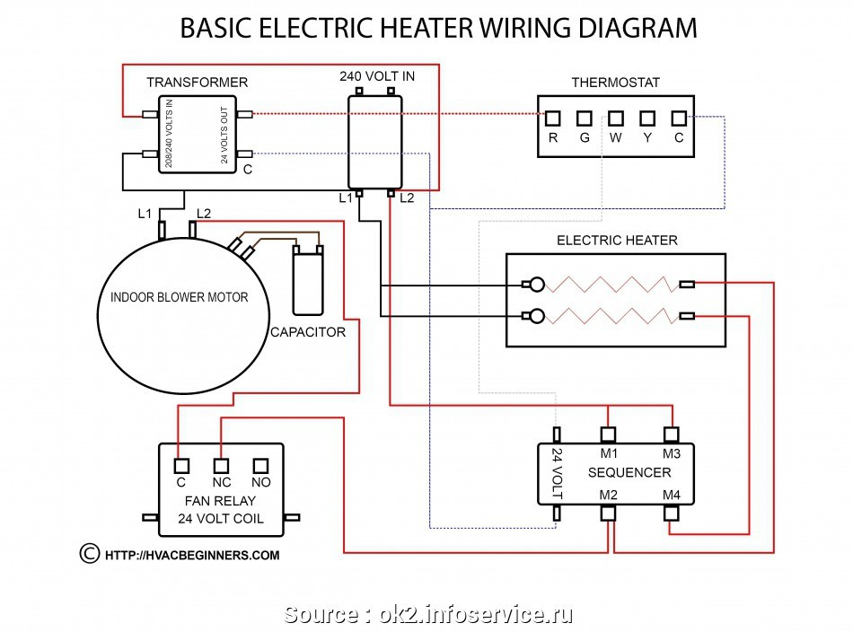Tremendous House Wiring Circuit Diagram Ppt Wiring Diagramhome Wiring Basics Wiring Cloud Ostrrenstrafr09Org