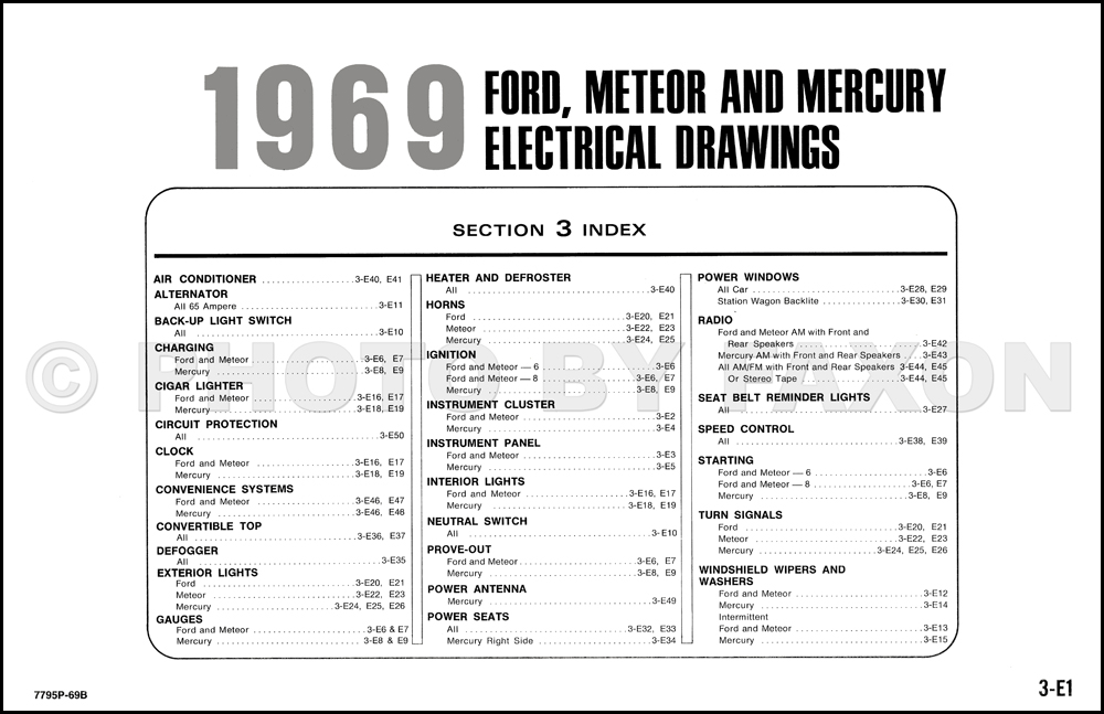 1969 Mercury Cyclone Wiring Diagram 1989 Ford F 150 Fuse Box Diagram For Wiring Diagram Schematics