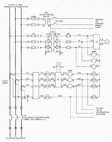 [DVZP_7254]   RR_1527] House Wiring Diagrams Single Line Schematic Wiring   Hose Wiring Diagrams      Xolia Reda Ginia Rosz Phae Mohammedshrine Librar Wiring 101