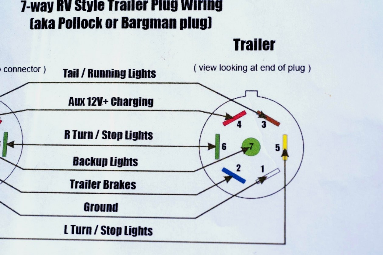 Pj Trailers Wiring Diagram Blog Wiring Diagram