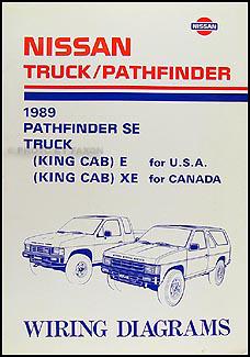 [FPER_4992]  BN_9628] Nissan D21 Electrical Diagram Free Diagram | 1991 Nissan Pathfinder Wiring Diagram |  | Unre Bocep Mohammedshrine Librar Wiring 101