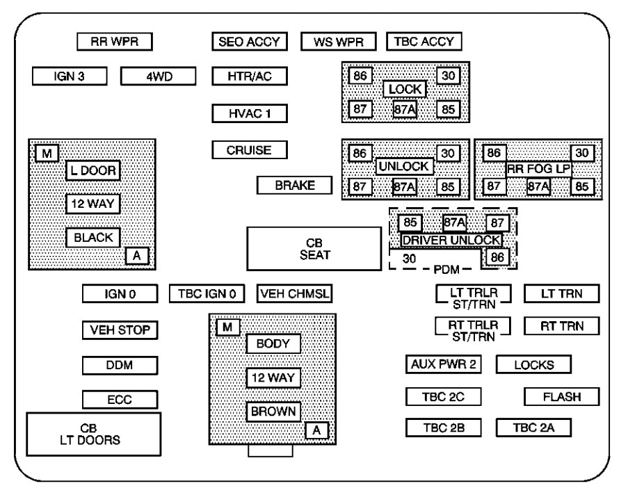 Fantastic Chevrolet Suburban 2004 Fuse Box Diagram Auto Genius Wiring Cloud Ostrrenstrafr09Org