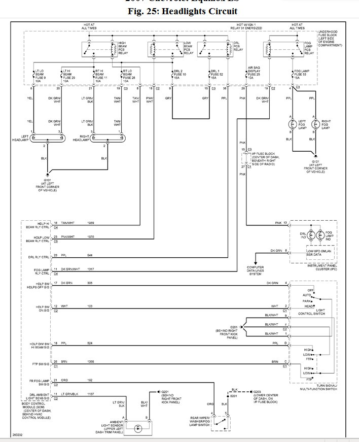 [SCHEMATICS_48DE]  Chevy Equinox Wiring Diagram - 07 Expedition Fuse Diagram for Wiring  Diagram Schematics | 2010 Chevy Equinox Wiring Diagram Download |  | Wiring Diagram Schematics