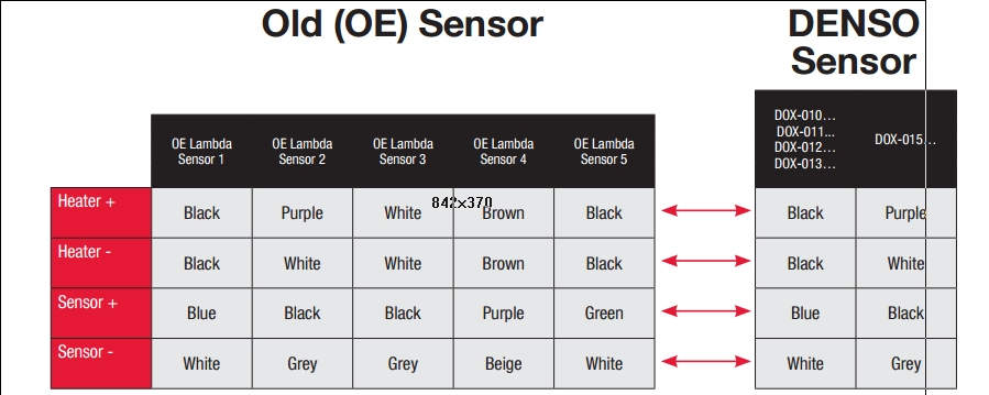 [SCHEMATICS_49CH]  LT_0861] Wire O2 4 Wire O2 Sensor Wiring Diagram Free Diagram | Denso Oxygen Sensor Wiring Diagram |  | Orsal Elia Arch Dome Mohammedshrine Librar Wiring 101