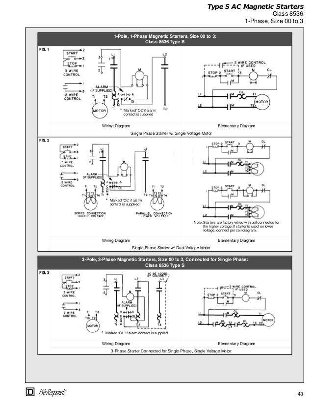 Square D Wiring Diagram - Mkiv Vw Beetle Window Wiring Diagram -  corollaa.yotube-dot-com-ds23.pistadelsole.it