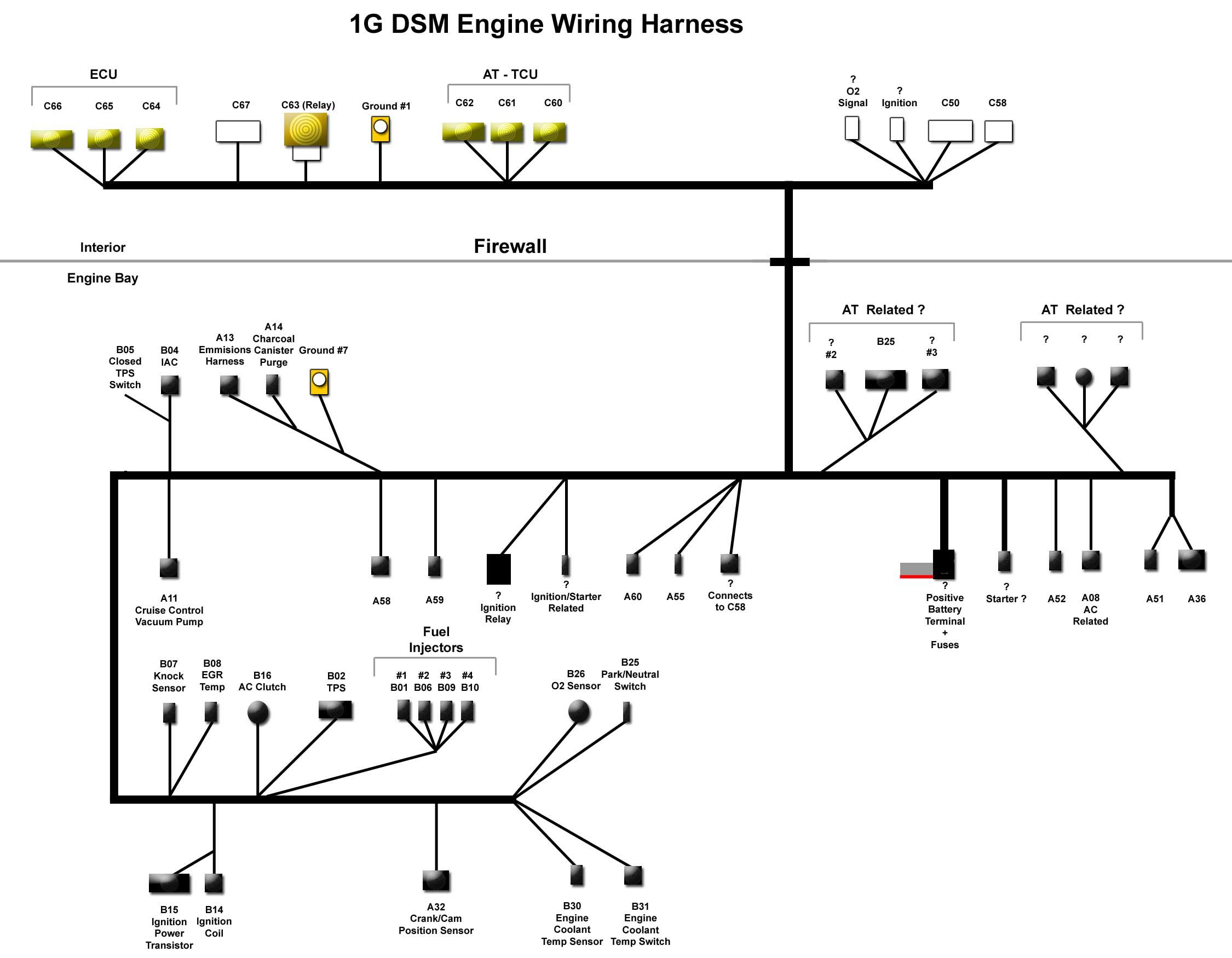 Prime Cable Harness Diagram Online Wiring Diagram Wiring Cloud Dulfrecoveryedborg