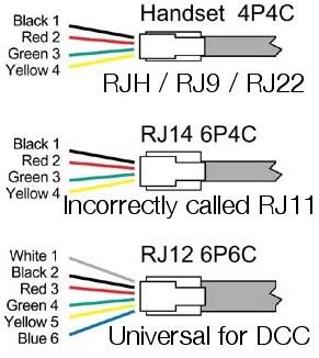 Fabulous Rj12 Pinout Diagram Wires Basic Electronics Wiring Diagram Wiring Cloud Rdonaheevemohammedshrineorg