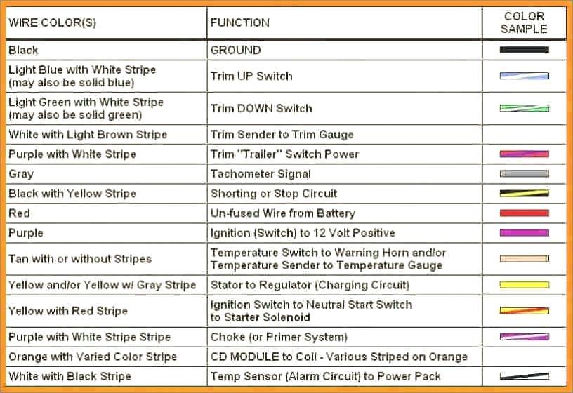 Mercury Marine Wiring Color Codes - Suzuki Xl7 Fuse Diagram -  cheerokee.yenpancane.jeanjaures37.fr | Mercury Outboard Wiring Harness Color |  | Wiring Diagram Resource