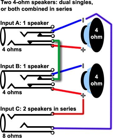 Ym 8931 Jumbo Sunshade Ezine More Stereo Speaker Wiring Diagrams Download Diagram