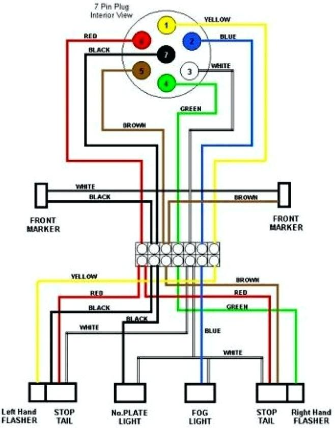 Corn Pro Wiring Diagram - Car Head Unit Wire Harness Same As Computer -  caprice.tukune.jeanjaures37.frWiring Diagram Resource