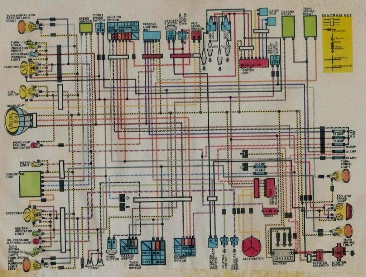 [TBQL_4184]  KF_4359] Wiring Diagram Jupiter Z1 Free Diagram | Jupier Z1 Wiring Diagram |  | Coun Penghe Ilari Gresi Chro Carn Ospor Garna Grebs Unho Rele  Mohammedshrine Librar Wiring 101