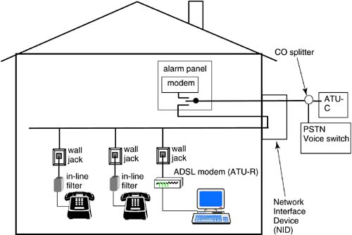 Network Interface Device Wiring Diagram from static-cdn.imageservice.cloud