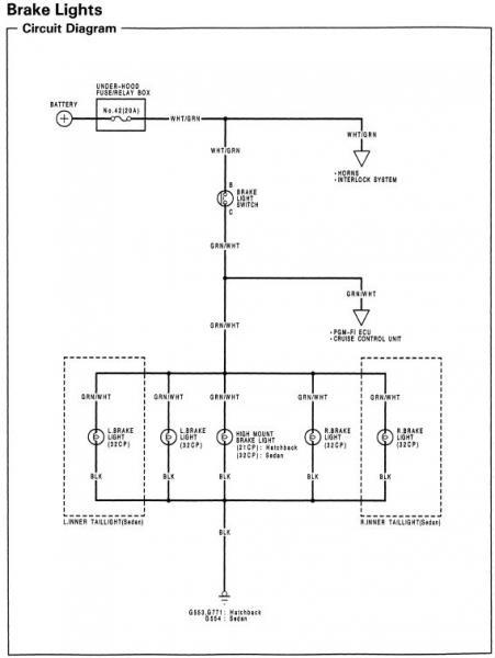 EW_7782] 1992 Honda Prelude Tail Light Fuse Diagram Download DiagramApan Acion Hyedi Mohammedshrine Librar Wiring 101