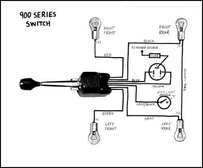Groovy Aftermarket Turn Signal Switch Wiring Diagram Basic Electronics Wiring Cloud Grayisramohammedshrineorg