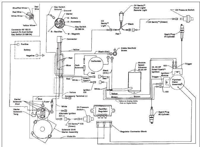 free kohler engine wiring diagram  pietrodavicoit circuit