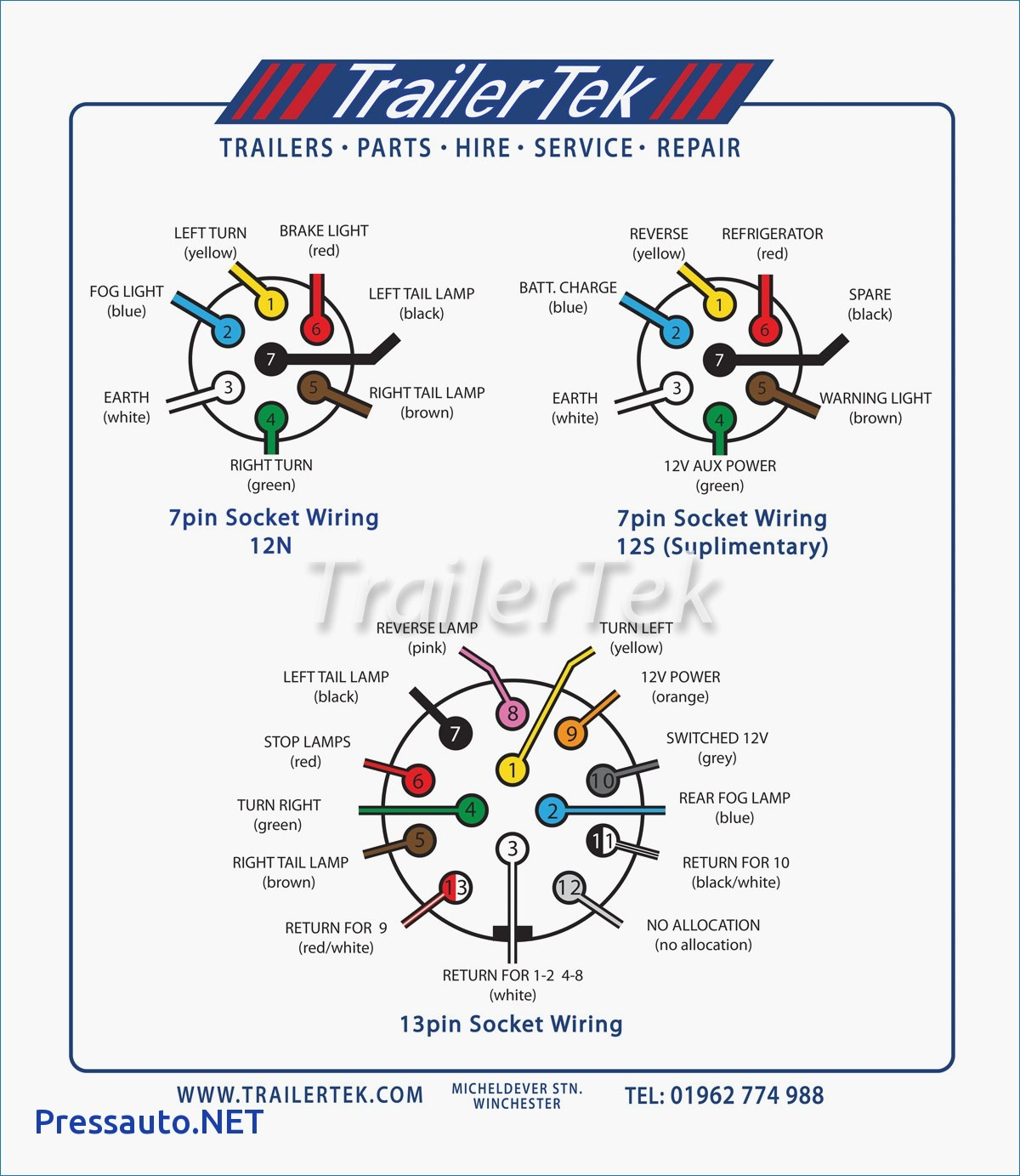 7 Blade Trailer Wiring Diagram With Brakes from static-cdn.imageservice.cloud