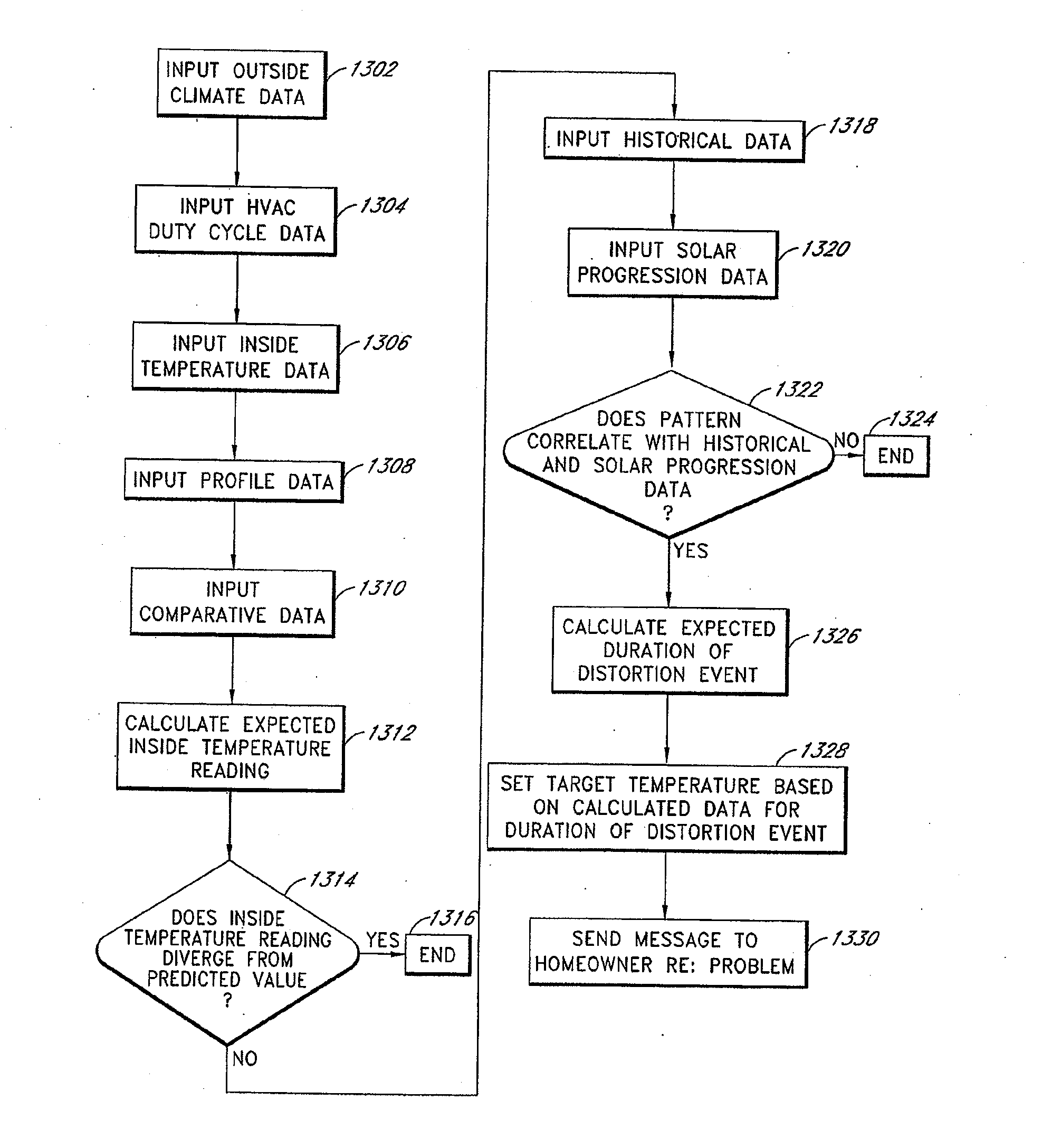 Tremendous Patent Us20120158350 System And Method For Calculating The Thermal Wiring Cloud Rineaidewilluminateatxorg