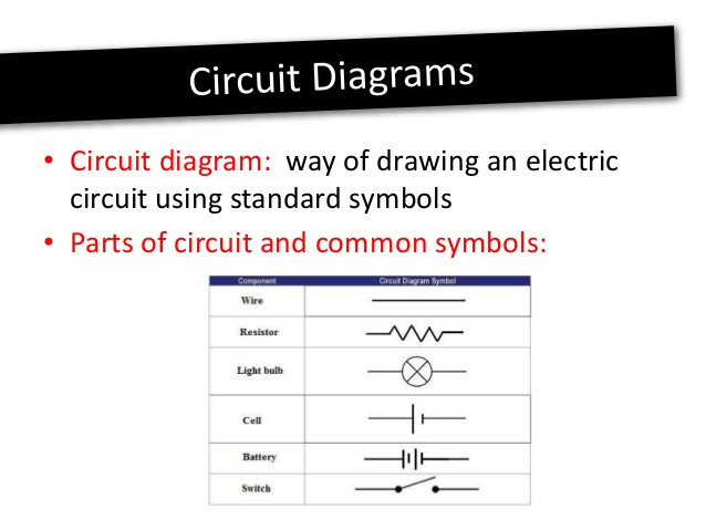 Prime Grade 9 Circuit Diagrams Wiring Diagrams The Wiring Cloud Faunaidewilluminateatxorg
