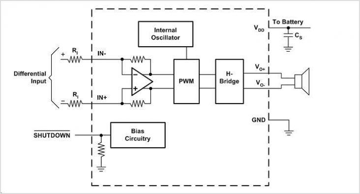 Peachy Audio Amplifier Circuit Page 23 Audio Circuits Next Gr Wiring Cloud Itislusmarecoveryedborg