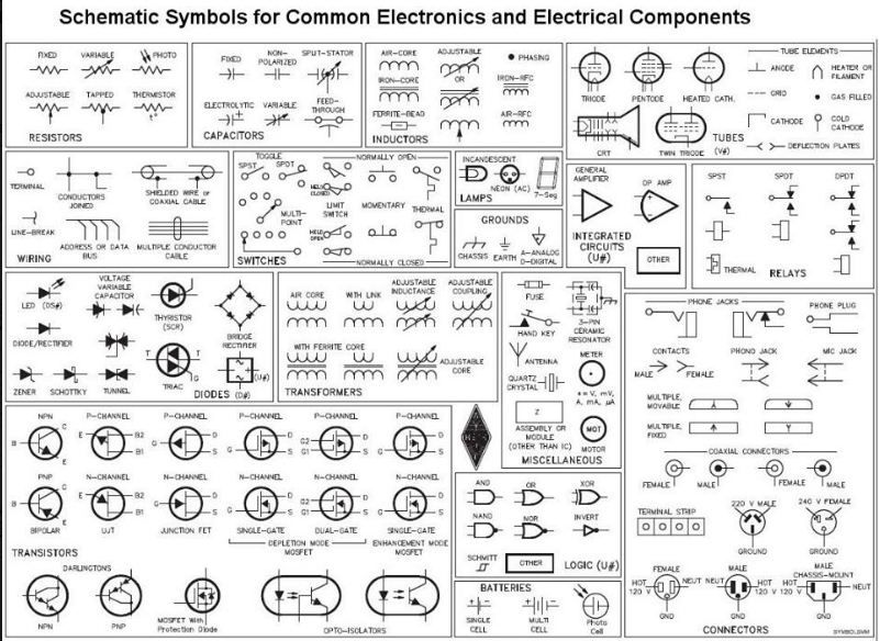 Bk 0502 Component Wiring Diagram Symbol Photo Home Wiring Diagram Symbols Wiring Diagram