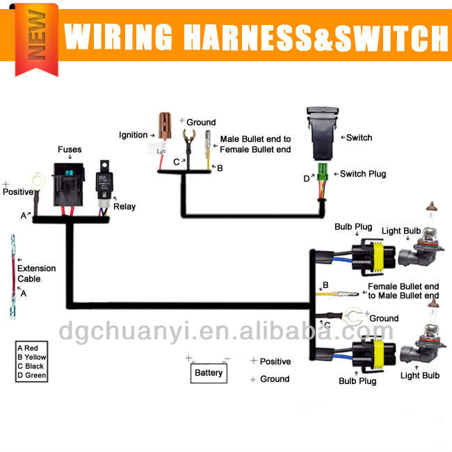 Peachy Car Relay Harness 30A 5 Pin Wire Socket 12V Relay Switch 5 Pin Wiring Cloud Rometaidewilluminateatxorg
