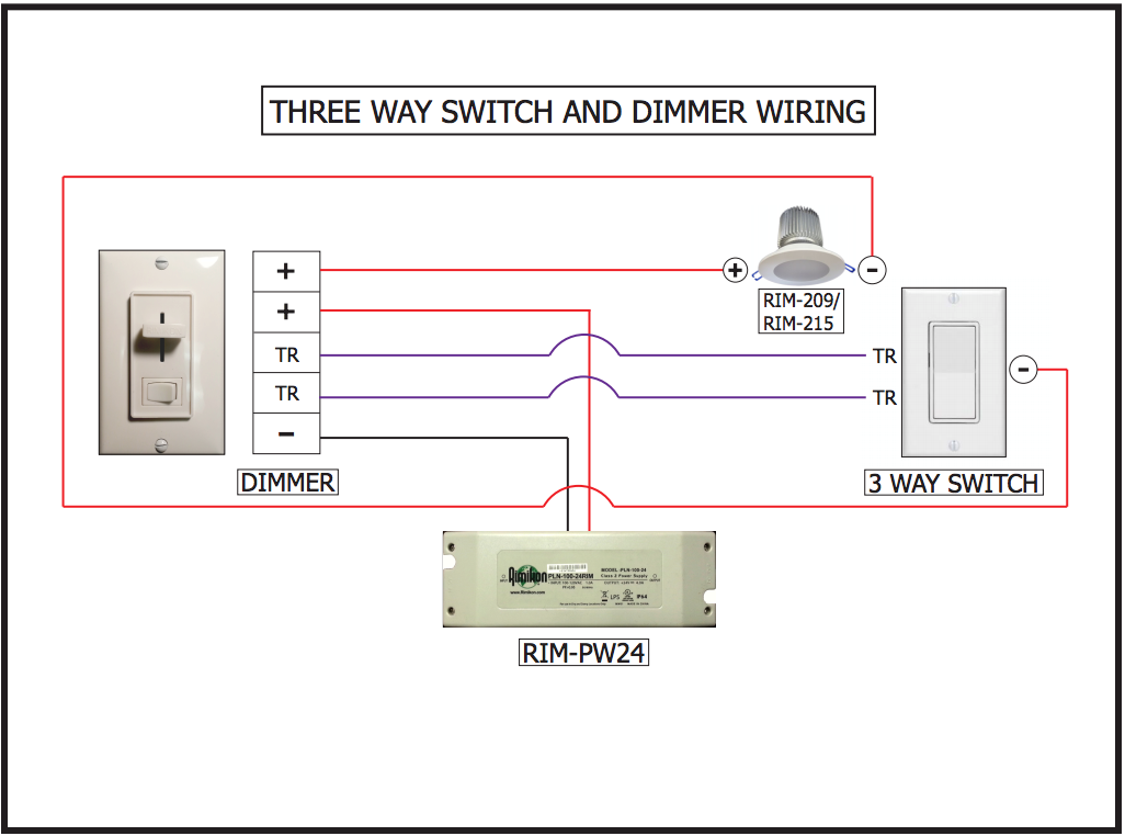 Low Voltage Dimmer Wiring Diagram from static-cdn.imageservice.cloud
