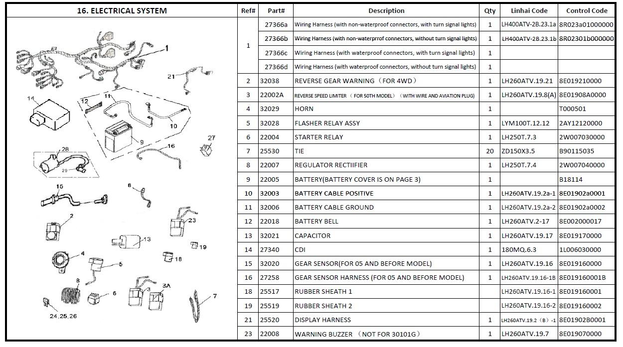 linhai atv wiring diagram ok 5818  diagram moreover suzuki ltz 400 wiring diagrams on 260  moreover suzuki ltz 400 wiring diagrams