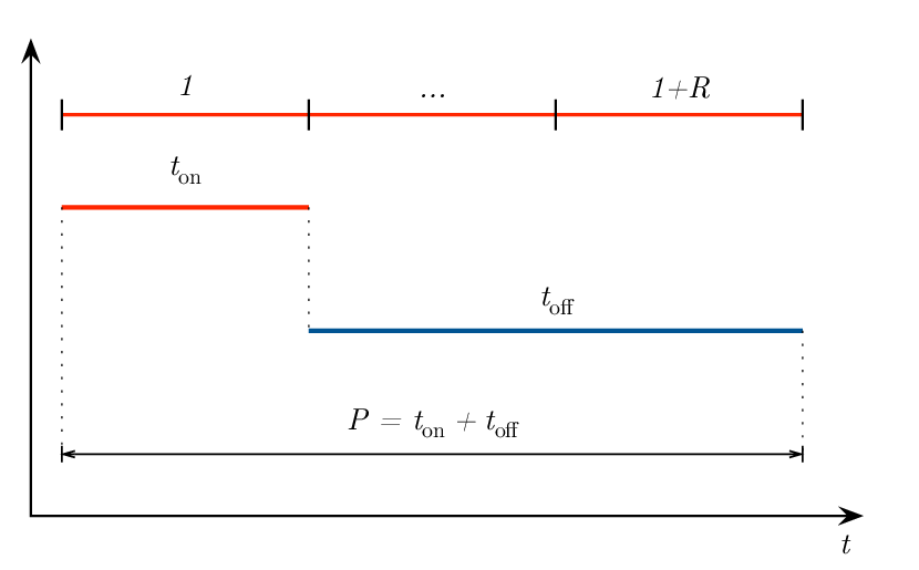 NL_8186] Simple Square Diagram Schematic WiringArnes Tobiq Itis Barep Lite Cajos Mohammedshrine Librar Wiring 101
