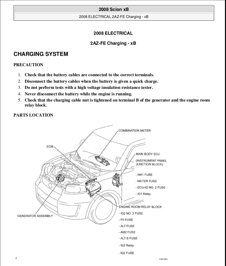 2008 Scion Xd Wiring Diagrams - Stock Ep3 Engine Fuse Box -  controlwiringas.deco1.decorresine.itWiring Diagram Resource