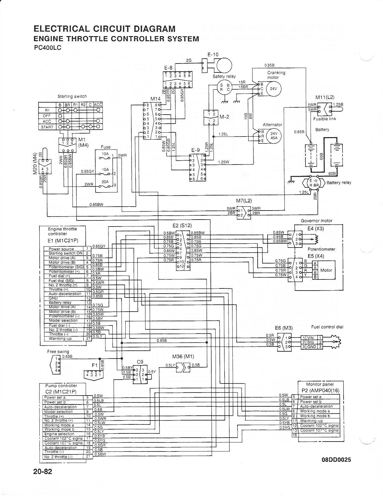 BZ_2254] Freightliner Wiring Diagram Free Picture Wiring Diagram Schematic  Download Diagram