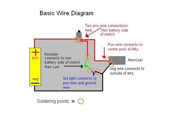 Tv 9269 Okl2 Wiring Diagram Free Diagram