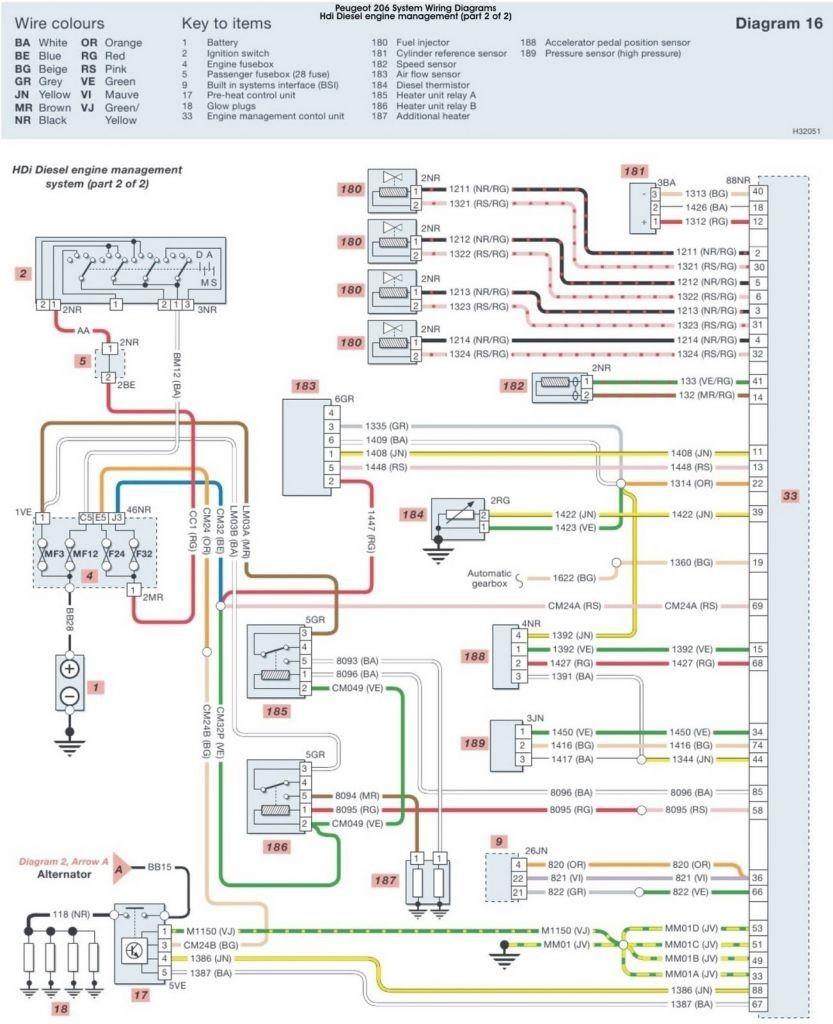 citroen berlingo wiring diagram free - wiring diagram fix site-reader -  site-reader.romafitnessfestival.it  romafitnessfestival.it
