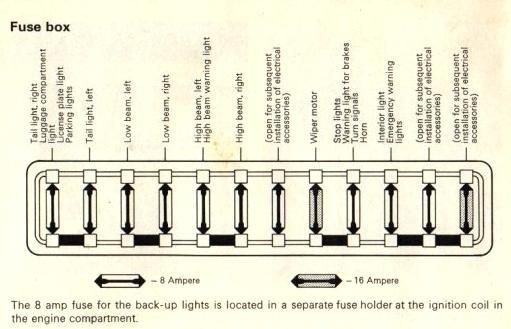 [EQHS_1162]  YR_4771] Of 1970 Vw Bug Fuse Box Schematic Wiring   Vw Beetle Fuse Box Wiring      Wiring Diagram Schematics