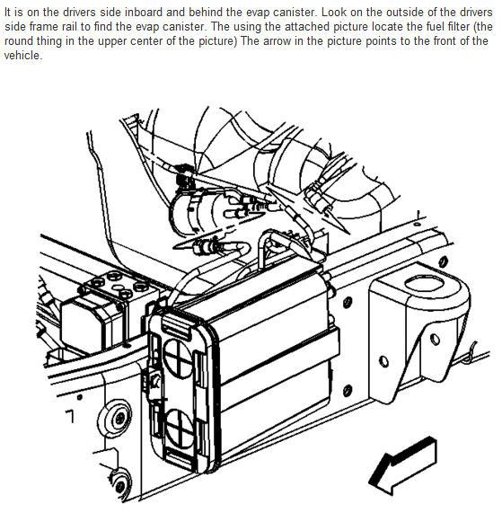 Hummer H3 Fuel Filter - 1972 Vw Bus Ignintion Switch Wiring for Wiring  Diagram SchematicsWiring Diagram Schematics