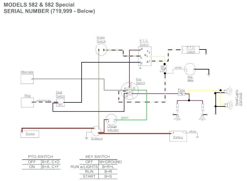 17 Hp Kohler Engine Wiring Diagram from static-cdn.imageservice.cloud