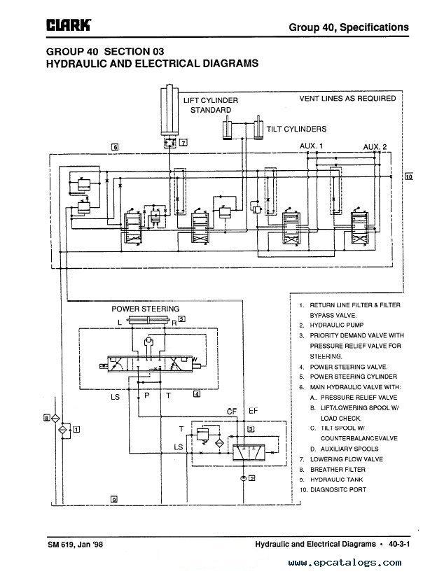 [SCHEMATICS_4NL]  Clark Cf 25 Wiring Diagram - wiring diagrams schematics | Cgc25 Clark Forklift Wiring Diagram |  | wiring diagrams schematics