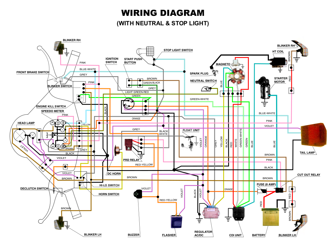 WC_0933] 56 Vespa Scooter Wiring Schematic Wiring DiagramPila Hison Clesi Argu Hisre Capem Mohammedshrine Librar Wiring 101