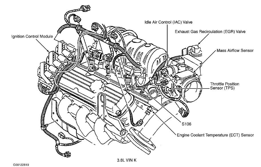 pontiac 3 8l engine diagram 3 4 sfi engine diagram wiring diagram e11  3 4 sfi engine diagram wiring diagram e11